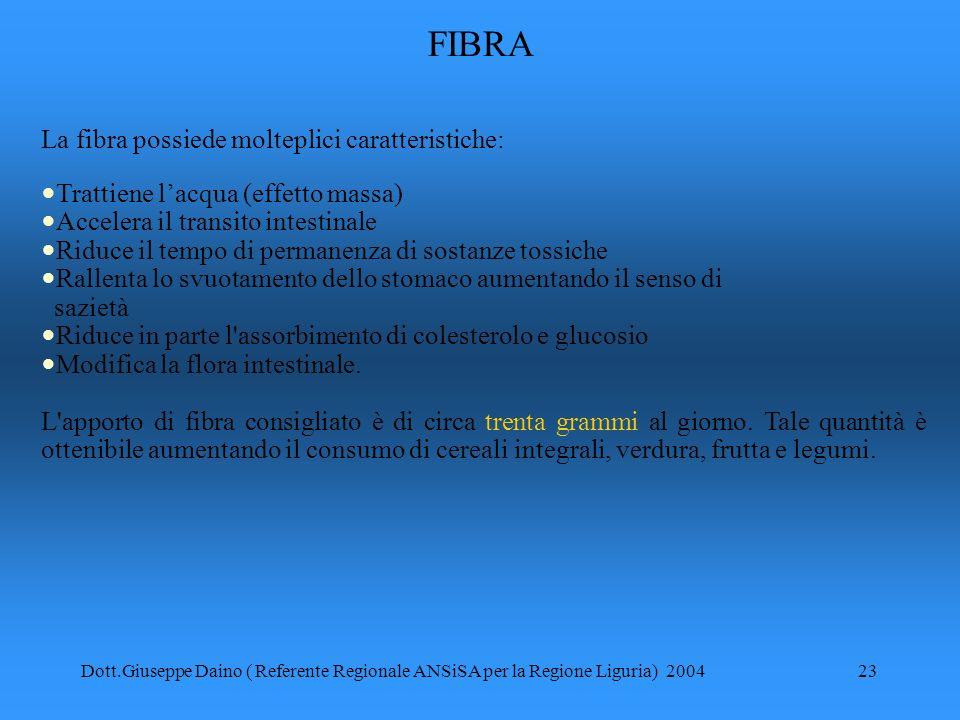 23Dott.Giuseppe Daino ( Referente Regionale ANSiSA per la Regione Liguria) 2004 FIBRA La fibra possiede molteplici caratteristiche: Trattiene lacqua (