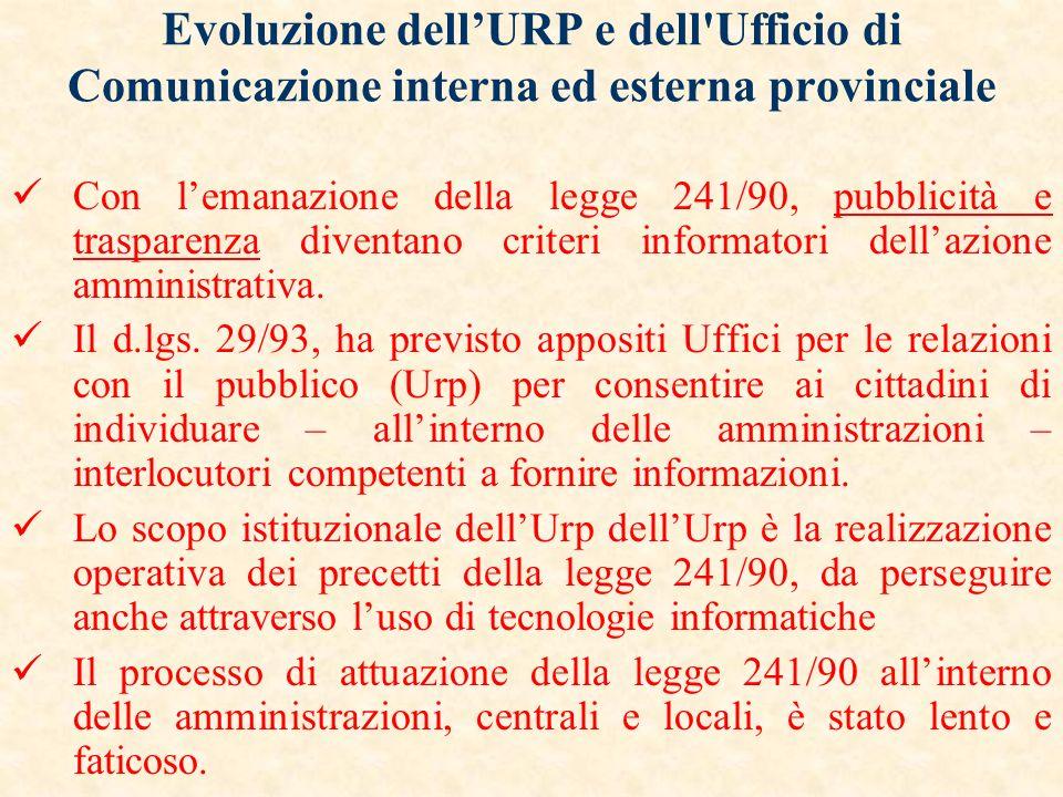 EVOLUZIONE DELLE PUBBLICHE AMMINISTRAZIONI DAL MODELLO BUROCRATICO AL MODELLO TELOCRATICO