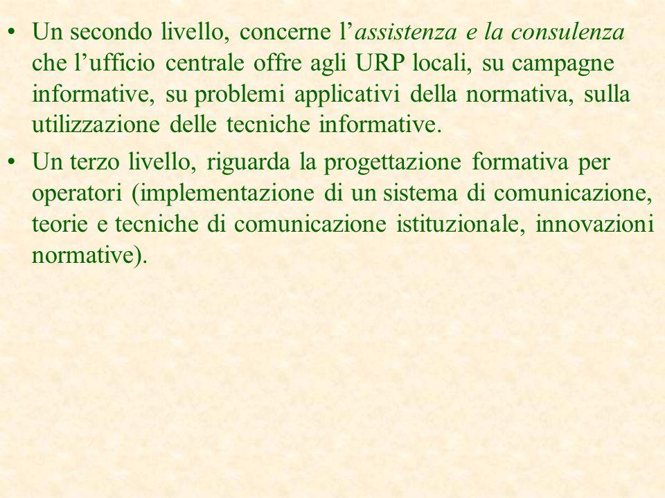 Il coordinamento tra l'Ufficio Comunicazione e le altre strutture della PA. Nella gestione della funzione di comunicazione allinterno di istituzioni c