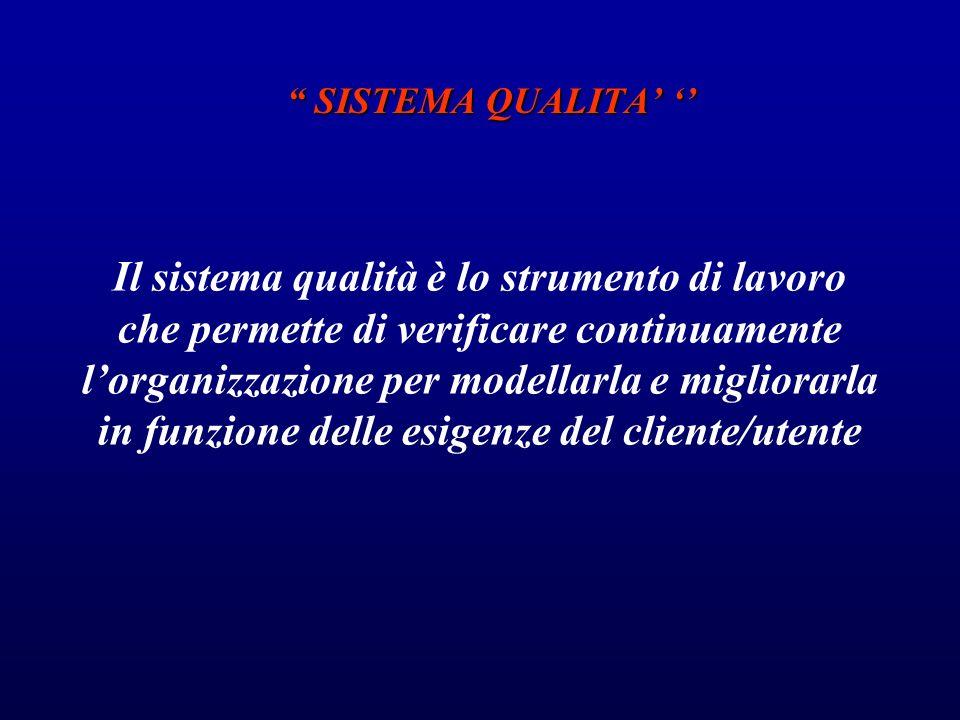 SISTEMA QUALITA SISTEMA QUALITA Il sistema qualità è lo strumento di lavoro che permette di verificare continuamente lorganizzazione per modellarla e