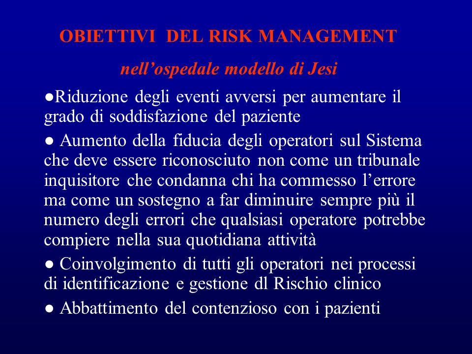 OBIETTIVI DEL RISK MANAGEMENT nellospedale modello di Jesi Riduzione degli eventi avversi per aumentare il grado di soddisfazione del paziente Aumento