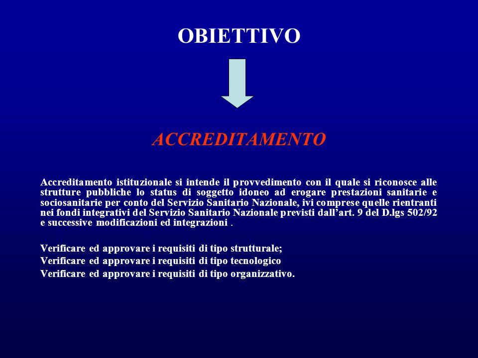 SISTEMA QUALITA SISTEMA QUALITA Efficacia Appropriatezza Accettabilità Accessibilità Efficienza Soddisfazione degli utentu