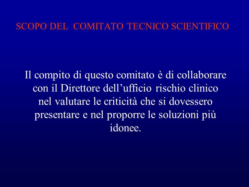 SCOPO DEL COMITATO TECNICO SCIENTIFICO Il compito di questo comitato è di collaborare con il Direttore dellufficio rischio clinico nel valutare le cri