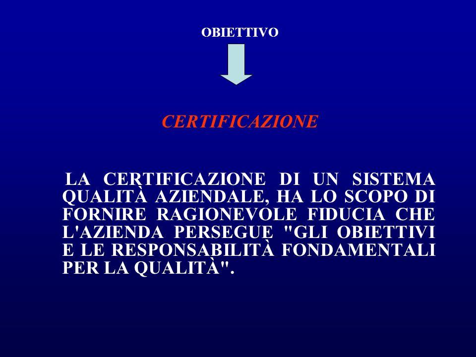 La Certificazione secondo le norme ISO 9001 favorisce ed integra i requisiti obbligatori legislativi previsti per laccreditamento delle strutture sanitarie.