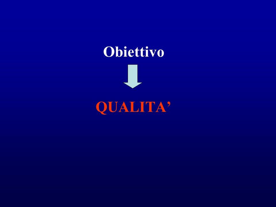Obiettivo QUALITA