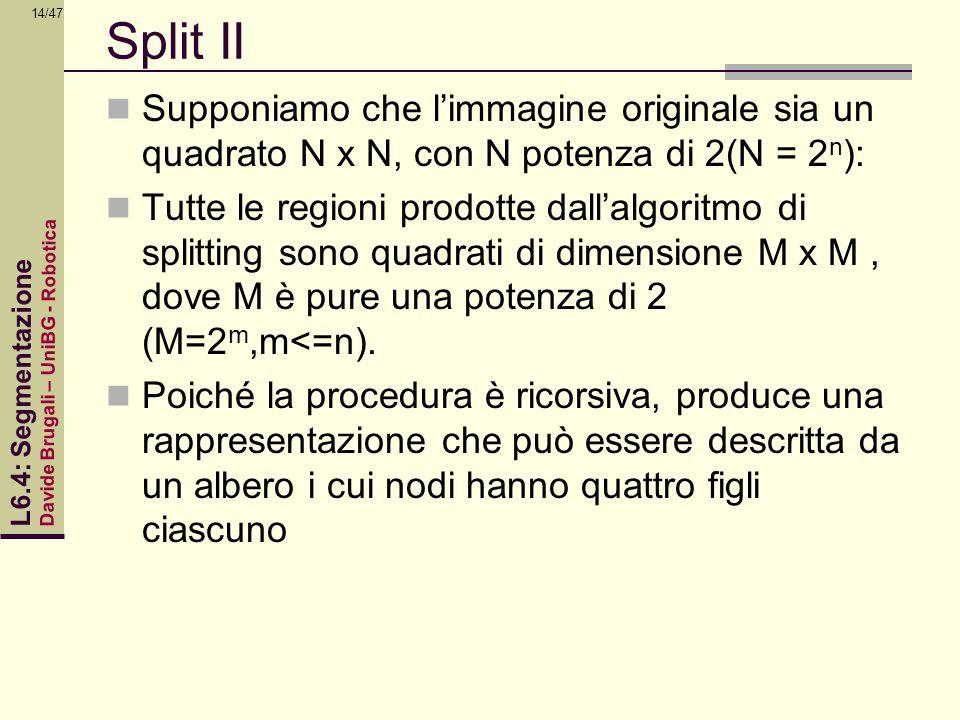 Davide Brugali – UniBG - Robotica L6.4: Segmentazione 14/47 Split II Supponiamo che limmagine originale sia un quadrato N x N, con N potenza di 2(N =