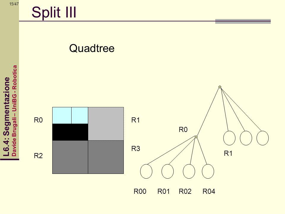 Davide Brugali – UniBG - Robotica L6.4: Segmentazione 15/47 Split III Quadtree R0R1 R2 R3 R0 R1 R00R01R02R04