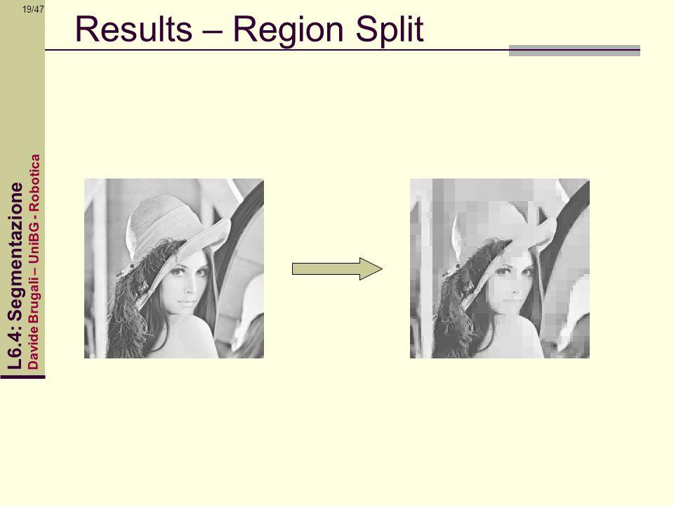 Davide Brugali – UniBG - Robotica L6.4: Segmentazione 19/47 Results – Region Split