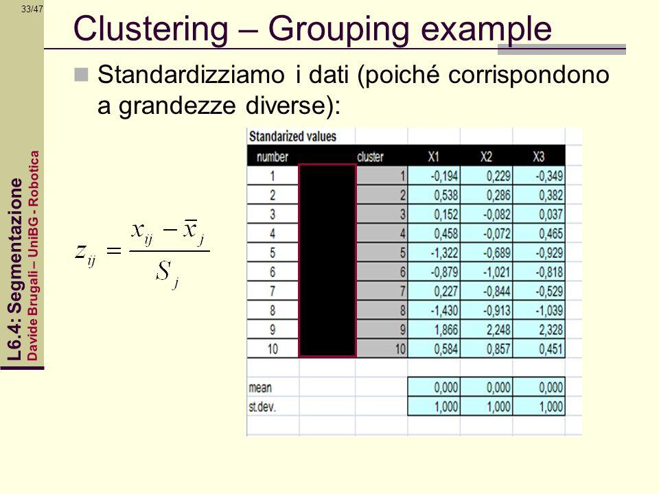 Davide Brugali – UniBG - Robotica L6.4: Segmentazione 33/47 Clustering – Grouping example Standardizziamo i dati (poiché corrispondono a grandezze div