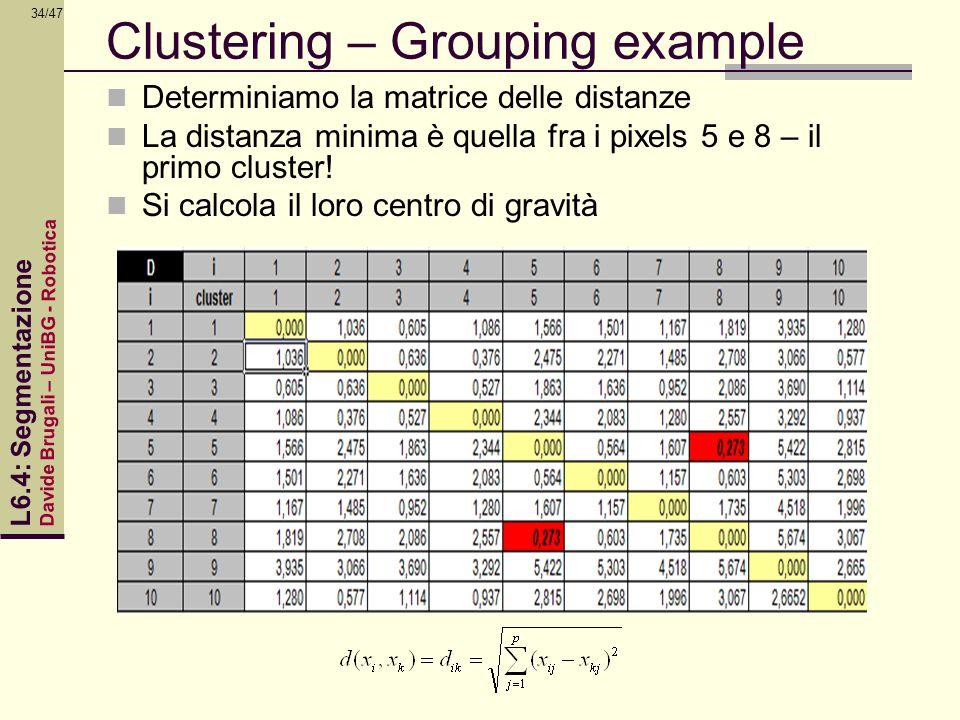 Davide Brugali – UniBG - Robotica L6.4: Segmentazione 34/47 Clustering – Grouping example Determiniamo la matrice delle distanze La distanza minima è