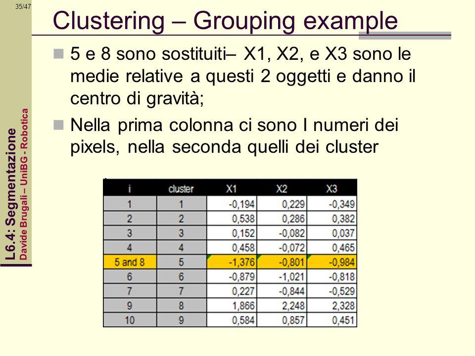 Davide Brugali – UniBG - Robotica L6.4: Segmentazione 35/47 Clustering – Grouping example 5 e 8 sono sostituiti– X1, X2, e X3 sono le medie relative a