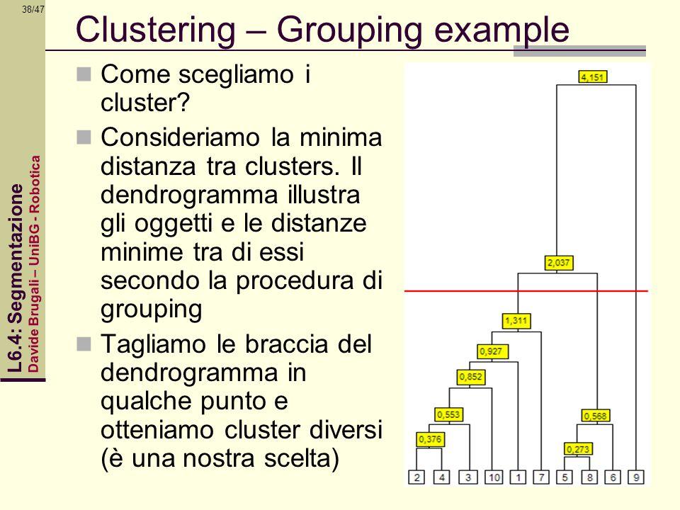 Davide Brugali – UniBG - Robotica L6.4: Segmentazione 38/47 Clustering – Grouping example Come scegliamo i cluster? Consideriamo la minima distanza tr