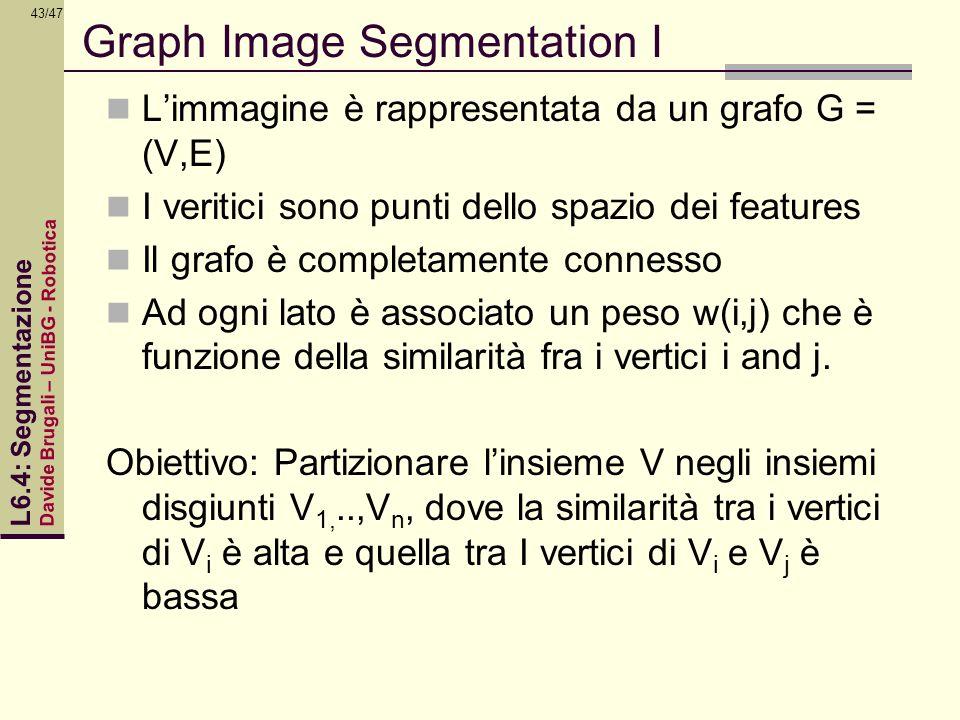 Davide Brugali – UniBG - Robotica L6.4: Segmentazione 43/47 Graph Image Segmentation I Limmagine è rappresentata da un grafo G = (V,E) I veritici sono