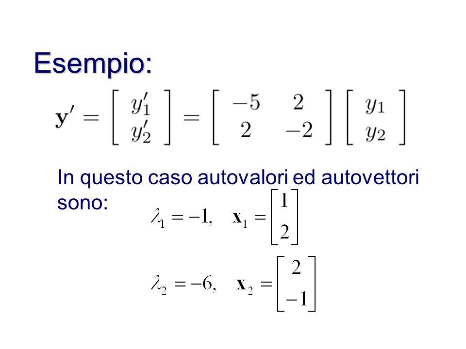 Quindi, la soluzione del sistema e stata ridotta a trovare autovalori e autovettori di una matrice. Abbiamo lequazione caratteristica I