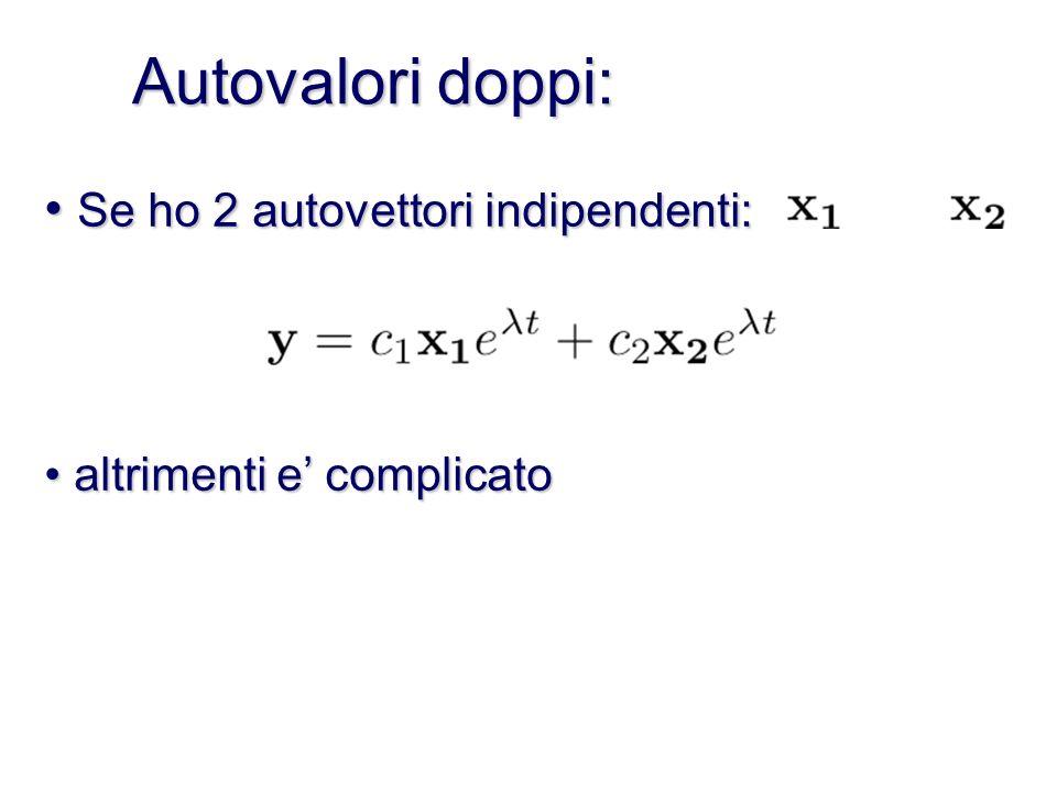 Autovalori complessi Autovettori: Le soluzioni sono allora combinazione lineare di