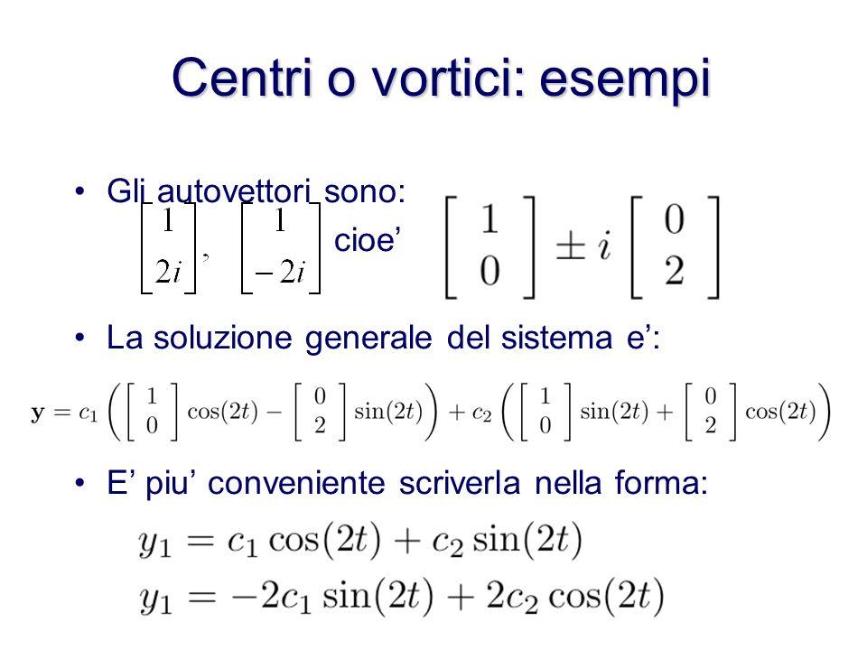 Centri o vortici: esempi Gli autovettori sono: cioe La soluzione generale del sistema e: E piu conveniente scriverla nella forma: