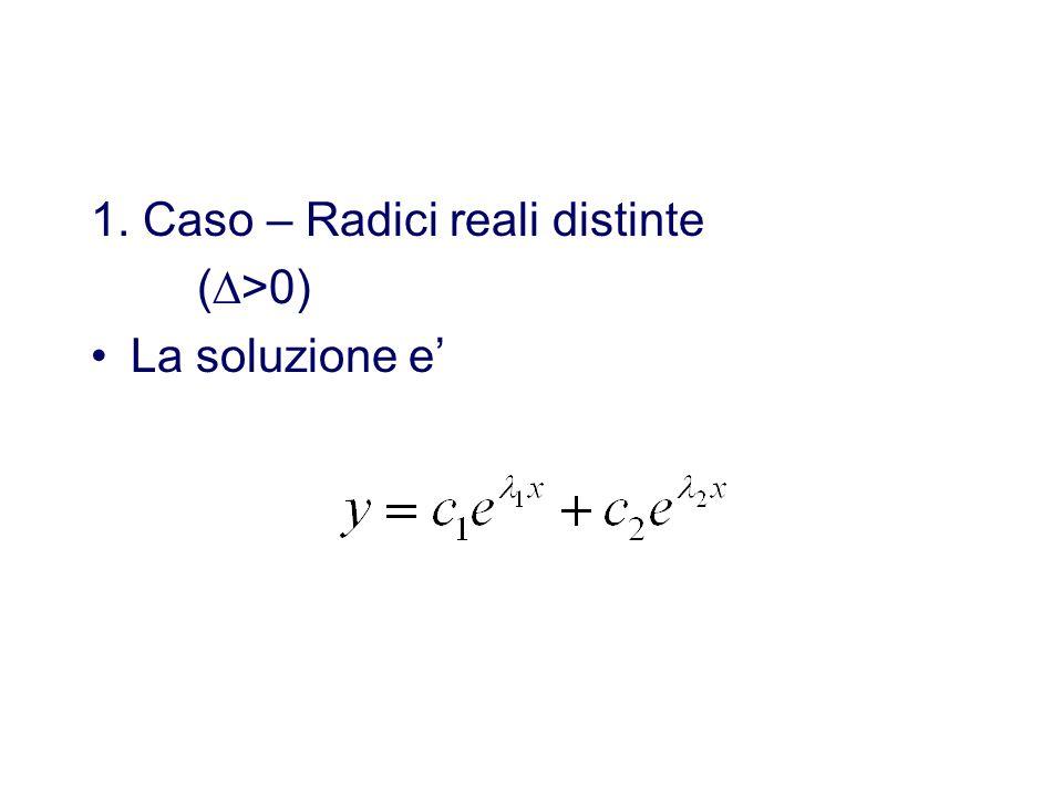 Bisogna risolvere lequazione A seconda del segno del discriminante abbiamo: 2 radici reali, 2 radici complesse coniugate una radice reale doppia