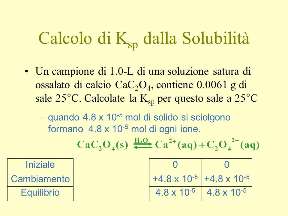 Calcolo di K sp dalla Solubilità Un campione di 1.0-L di una soluzione satura di ossalato di calcio CaC 2 O 4, contiene 0.0061 g di sale 25°C.
