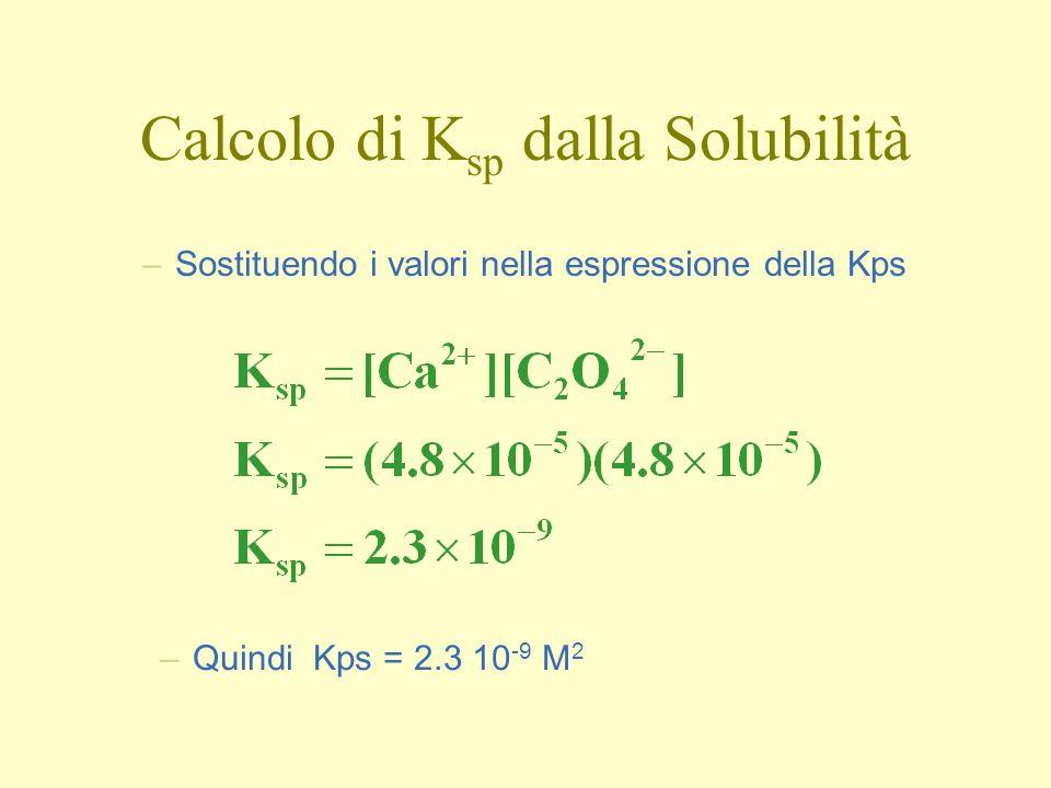 Calcolo di K sp dalla Solubilità –Sostituendo i valori nella espressione della Kps –Quindi Kps = 2.3 10 -9 M 2