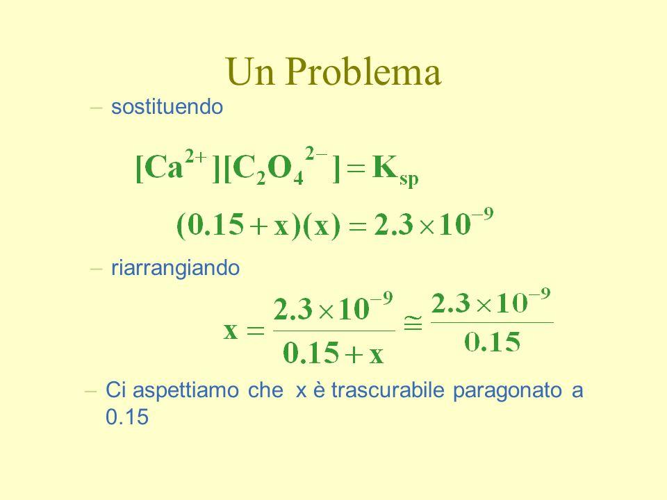 Un Problema –sostituendo –Ci aspettiamo che x è trascurabile paragonato a 0.15 –riarrangiando
