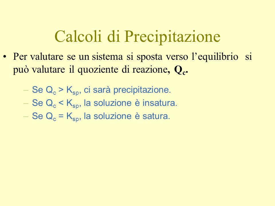 Calcoli di Precipitazione Per valutare se un sistema si sposta verso lequilibrio si può valutare il quoziente di reazione, Q c.