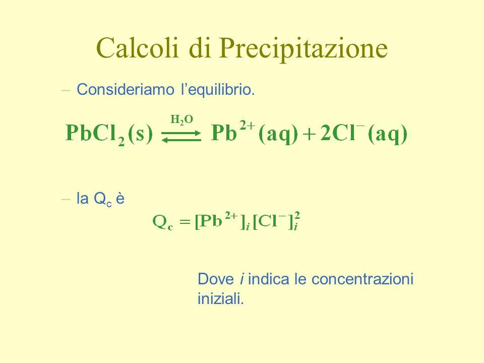 Calcoli di Precipitazione –Consideriamo lequilibrio.