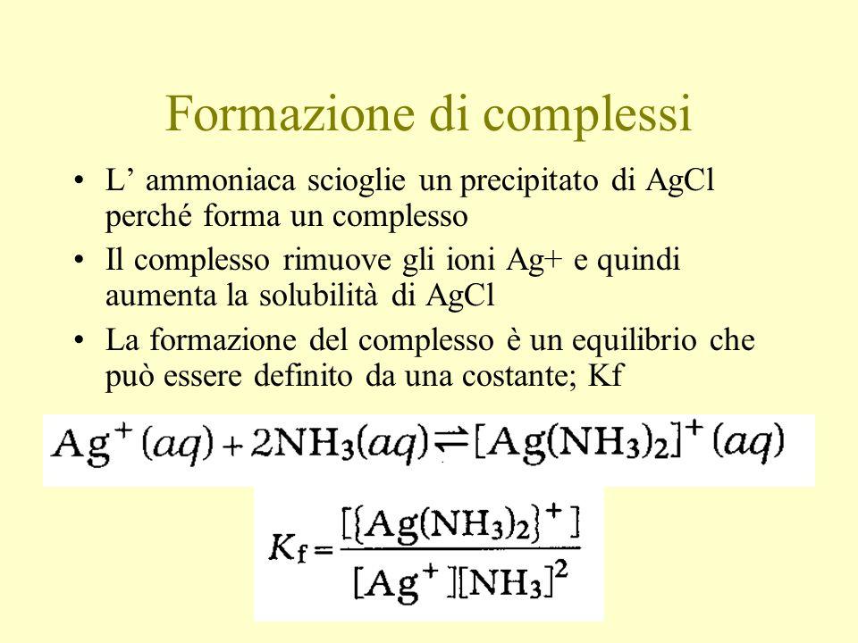 Formazione di complessi L ammoniaca scioglie un precipitato di AgCl perché forma un complesso Il complesso rimuove gli ioni Ag+ e quindi aumenta la solubilità di AgCl La formazione del complesso è un equilibrio che può essere definito da una costante; Kf