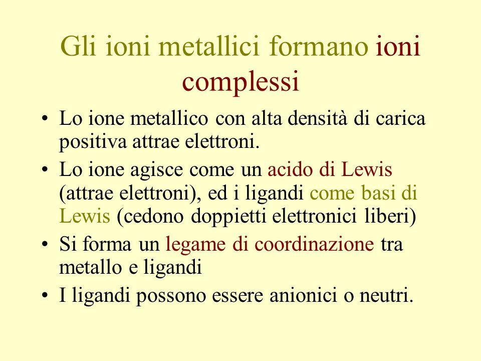Gli ioni metallici formano ioni complessi Lo ione metallico con alta densità di carica positiva attrae elettroni.