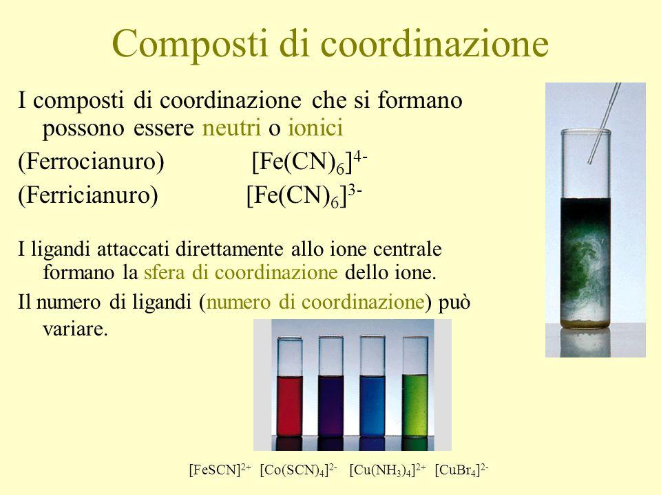 Composti di coordinazione I composti di coordinazione che si formano possono essere neutri o ionici (Ferrocianuro) [Fe(CN) 6 ] 4- (Ferricianuro) [Fe(CN) 6 ] 3- I ligandi attaccati direttamente allo ione centrale formano la sfera di coordinazione dello ione.