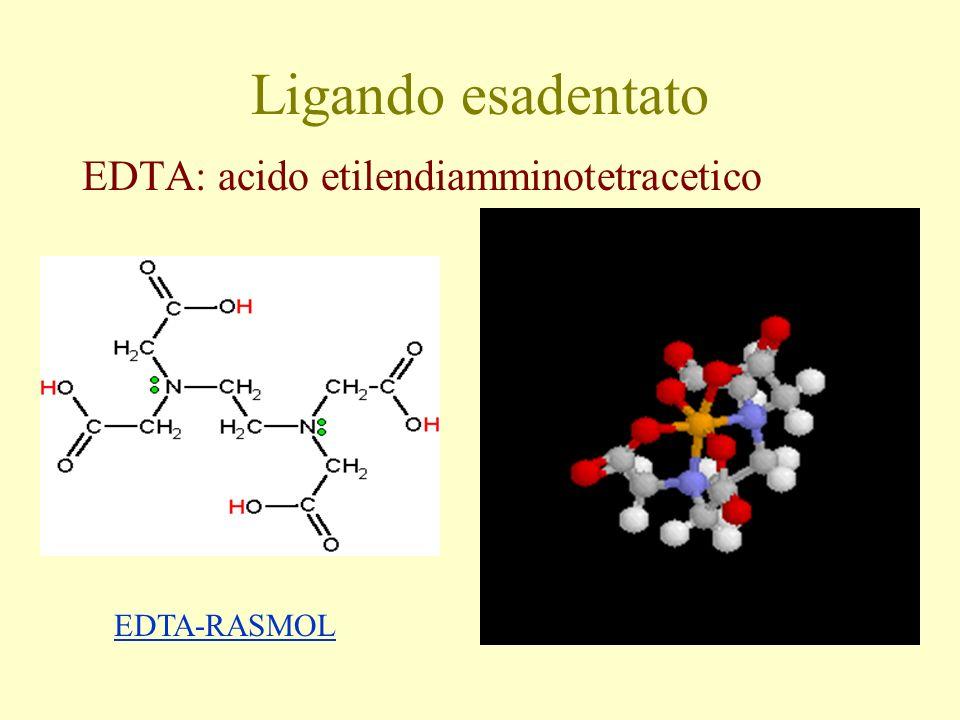 Ligando esadentato EDTA: acido etilendiamminotetracetico EDTA-RASMOL