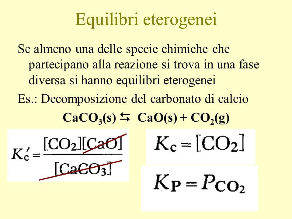 Equilibri eterogenei Se almeno una delle specie chimiche che partecipano alla reazione si trova in una fase diversa si hanno equilibri eterogenei Es.: Decomposizione del carbonato di calcio CaCO 3 (s) CaO(s) + CO 2 (g)