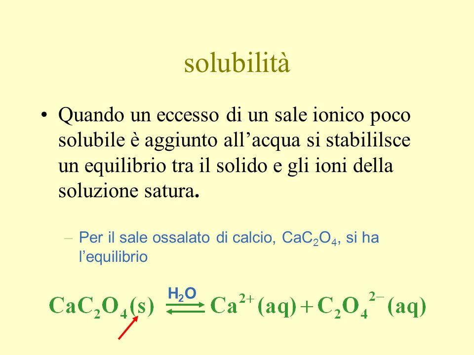 solubilità Quando un eccesso di un sale ionico poco solubile è aggiunto allacqua si stabililsce un equilibrio tra il solido e gli ioni della soluzione satura.