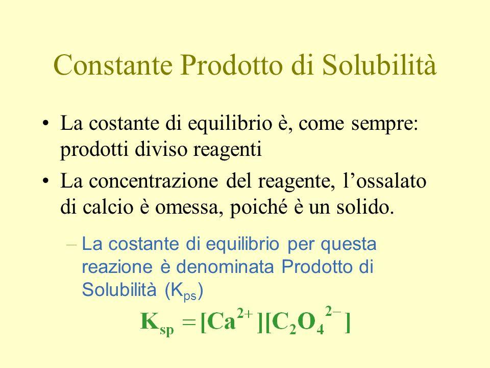Constante Prodotto di Solubilità –La costante di equilibrio per questa reazione è denominata Prodotto di Solubilità (K ps ) La costante di equilibrio è, come sempre: prodotti diviso reagenti La concentrazione del reagente, lossalato di calcio è omessa, poiché è un solido.