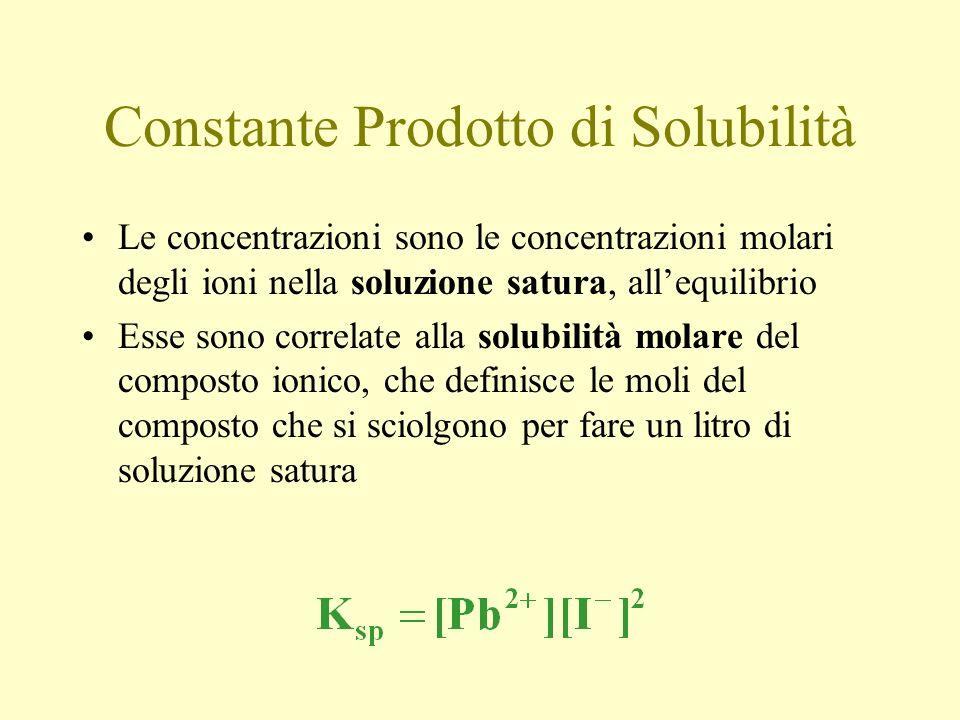 Constante Prodotto di Solubilità Le concentrazioni sono le concentrazioni molari degli ioni nella soluzione satura, allequilibrio Esse sono correlate alla solubilità molare del composto ionico, che definisce le moli del composto che si sciolgono per fare un litro di soluzione satura