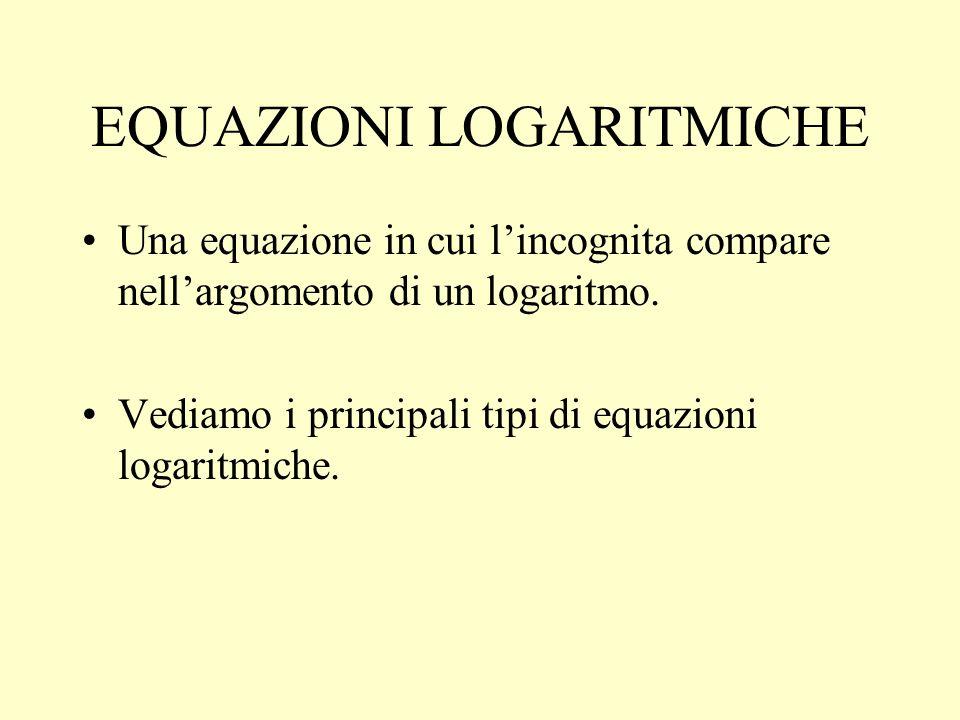 EQUAZIONI LOGARITMICHE Una equazione in cui lincognita compare nellargomento di un logaritmo. Vediamo i principali tipi di equazioni logaritmiche.