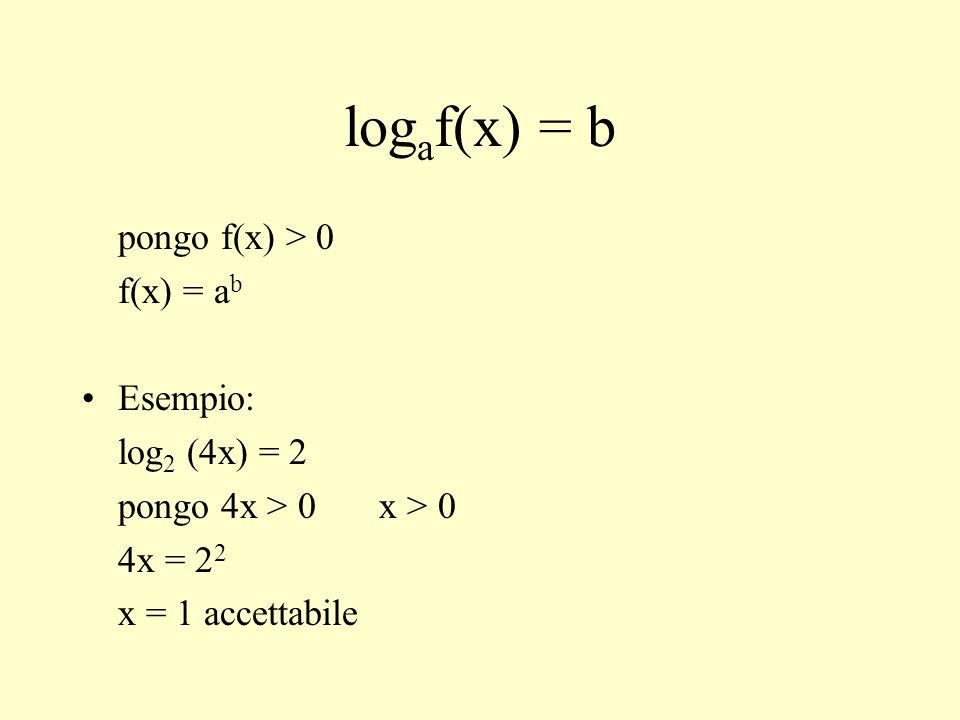 log a f(x) = b pongo f(x) > 0 f(x) = a b Esempio: log 2 (4x) = 2 pongo 4x > 0 x > 0 4x = 2 2 x = 1 accettabile