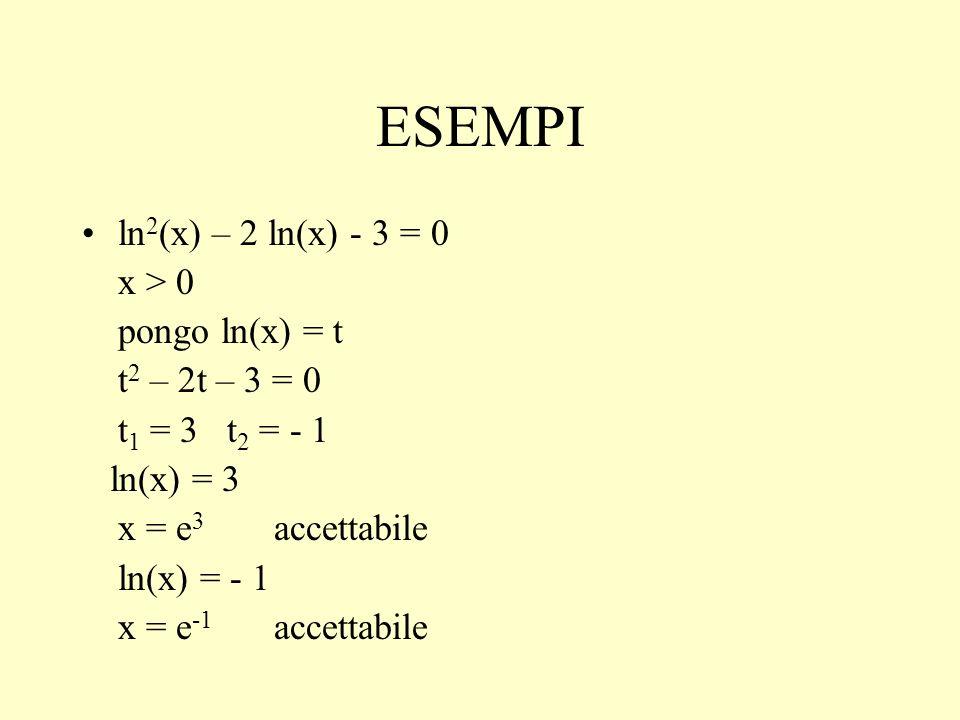 ESEMPI ln 2 (x) – 2 ln(x) - 3 = 0 x > 0 pongo ln(x) = t t 2 – 2t – 3 = 0 t 1 = 3 t 2 = - 1 ln(x) = 3 x = e 3 accettabile ln(x) = - 1 x = e -1 accettab