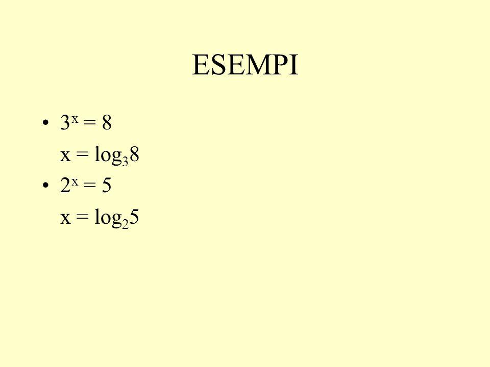 ESEMPI 3 x = 8 x = log 3 8 2 x = 5 x = log 2 5