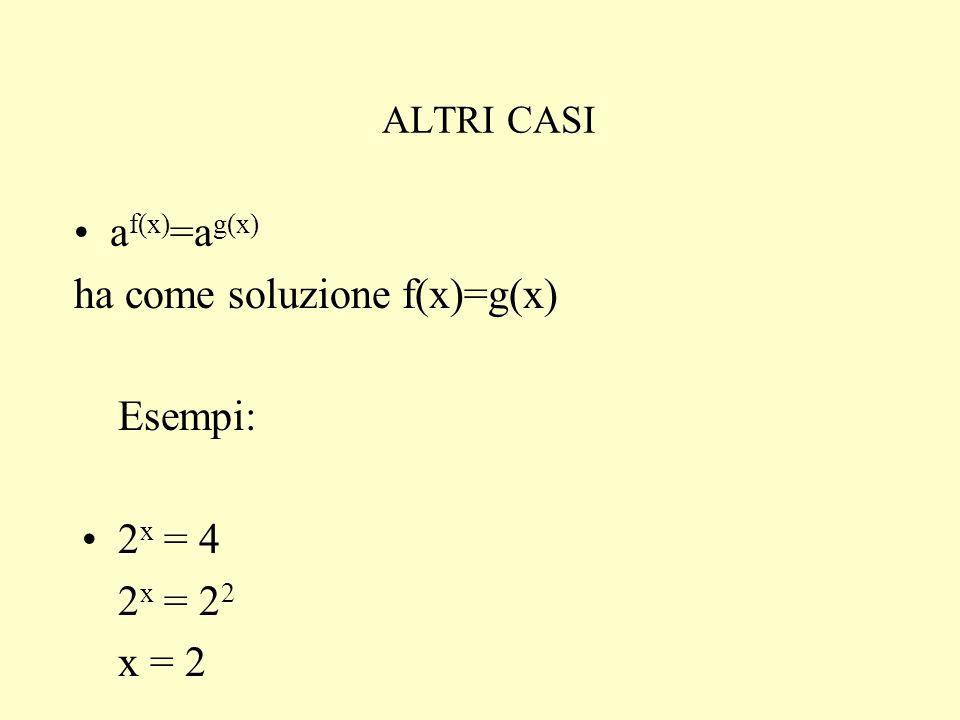 ALTRI CASI a f(x) =a g(x) ha come soluzione f(x)=g(x) Esempi: 2 x = 4 2 x = 2 2 x = 2