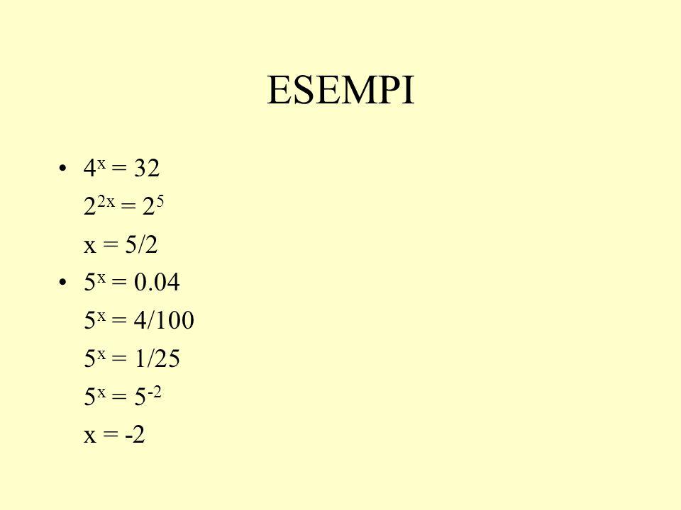 ESEMPI 4 x = 32 2 2x = 2 5 x = 5/2 5 x = 0.04 5 x = 4/100 5 x = 1/25 5 x = 5 -2 x = -2
