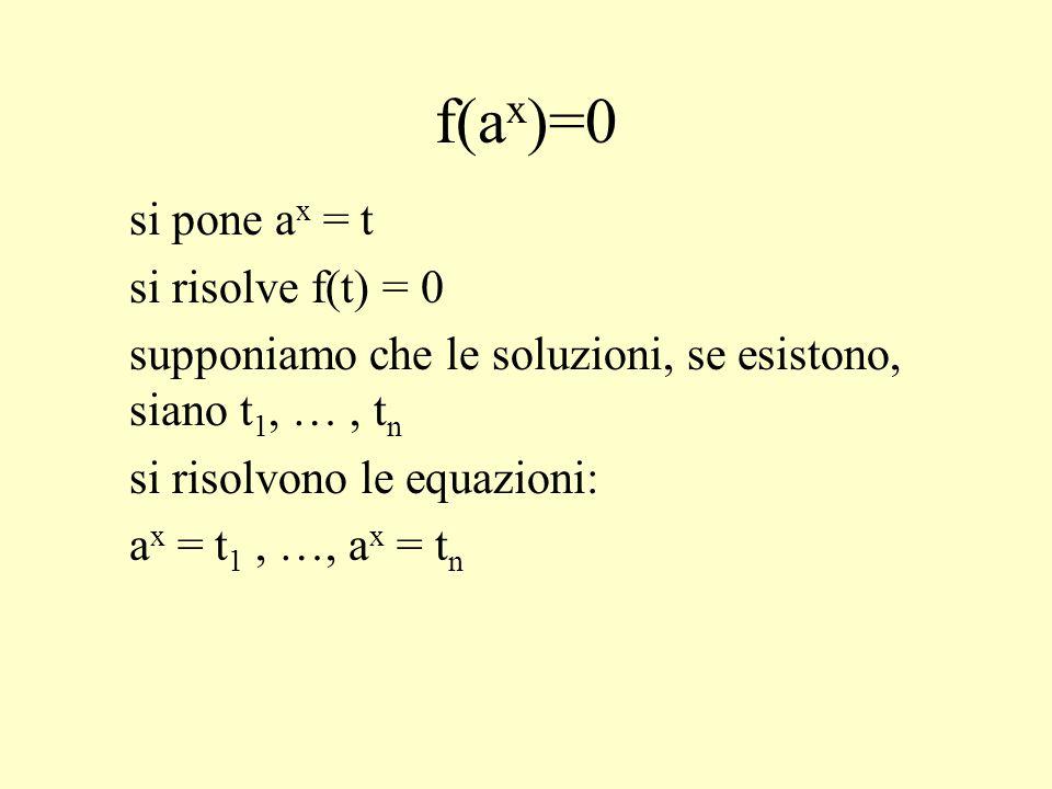 f(a x )=0 si pone a x = t si risolve f(t) = 0 supponiamo che le soluzioni, se esistono, siano t 1, …, t n si risolvono le equazioni: a x = t 1, …, a x