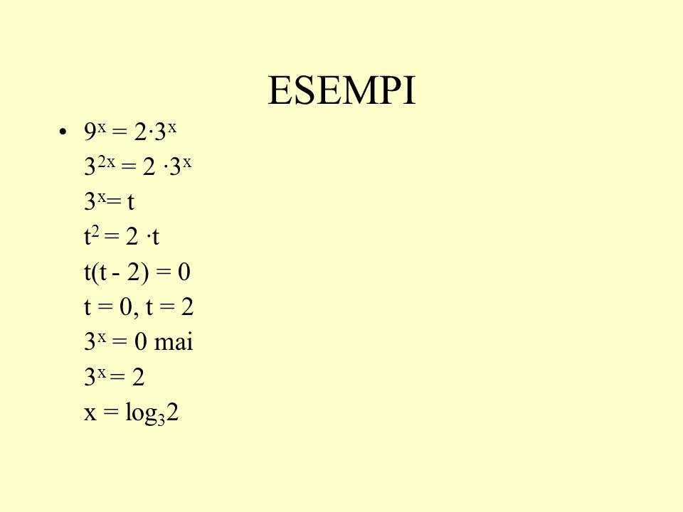 ESEMPI 9 x = 2·3 x 3 2x = 2 ·3 x 3 x = t t 2 = 2 ·t t(t - 2) = 0 t = 0, t = 2 3 x = 0 mai 3 x = 2 x = log 3 2