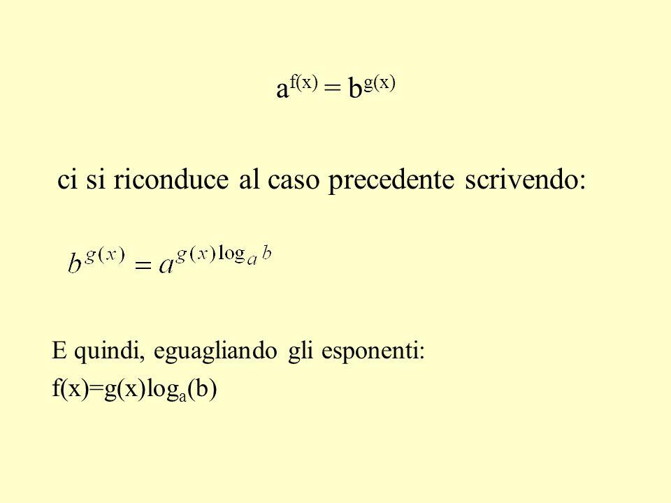 E quindi, eguagliando gli esponenti: f(x)=g(x)log a (b) ci si riconduce al caso precedente scrivendo: a f(x) = b g(x)