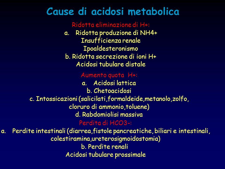Cause di acidosi metabolica Ridotta eliminazione di H+: a.Ridotta produzione di NH4+ Insufficienza renale Ipoaldesteronismo b. Ridotta secrezione di i