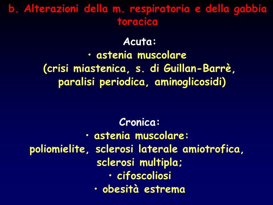 b. Alterazioni della m. respiratoria e della gabbia toracica Acuta: astenia muscolare (crisi miastenica, s. di Guillan-Barrè, paralisi periodica, amin