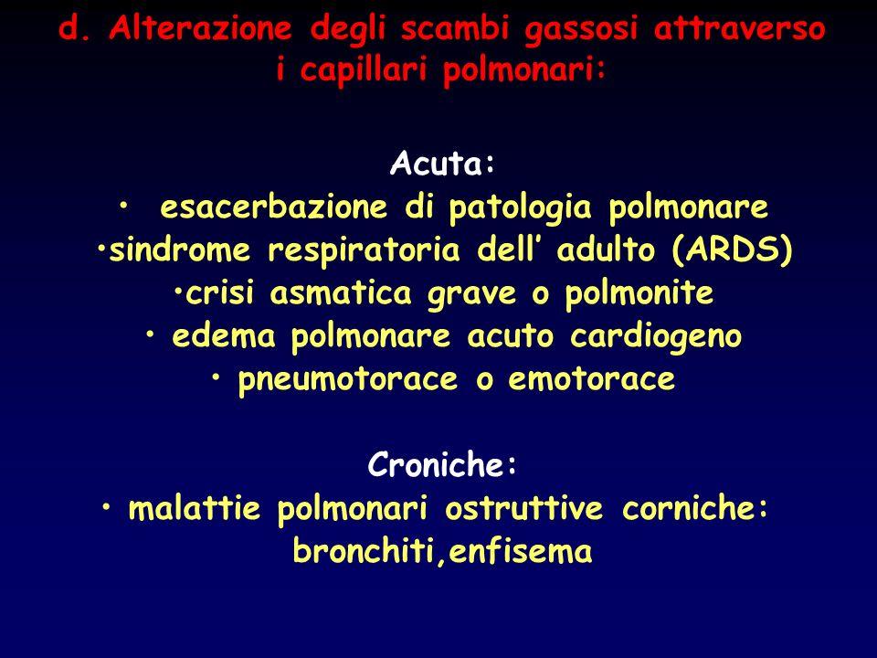 d. Alterazione degli scambi gassosi attraverso i capillari polmonari: Acuta: esacerbazione di patologia polmonare sindrome respiratoria dell adulto (A