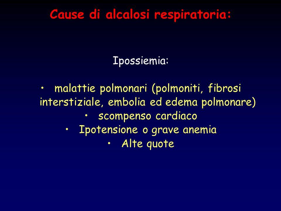 Cause di alcalosi respiratoria: Ipossiemia: malattie polmonari (polmoniti, fibrosi interstiziale, embolia ed edema polmonare) scompenso cardiaco Ipote
