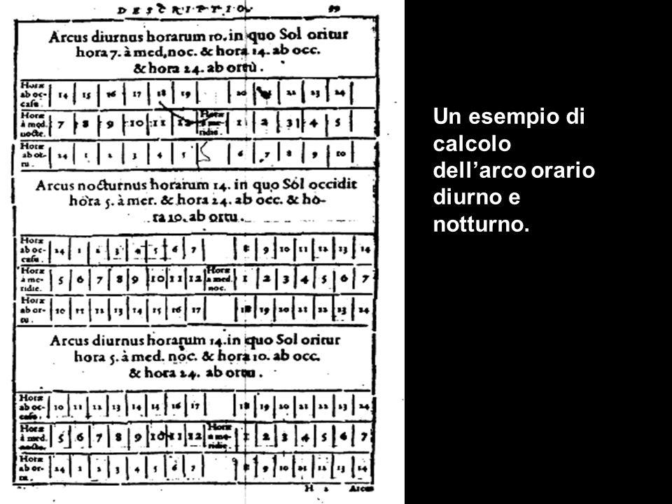Un esempio di calcolo dellarco orario diurno e notturno.