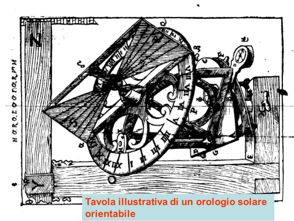 Una tavola dallopera di Clavio (p.