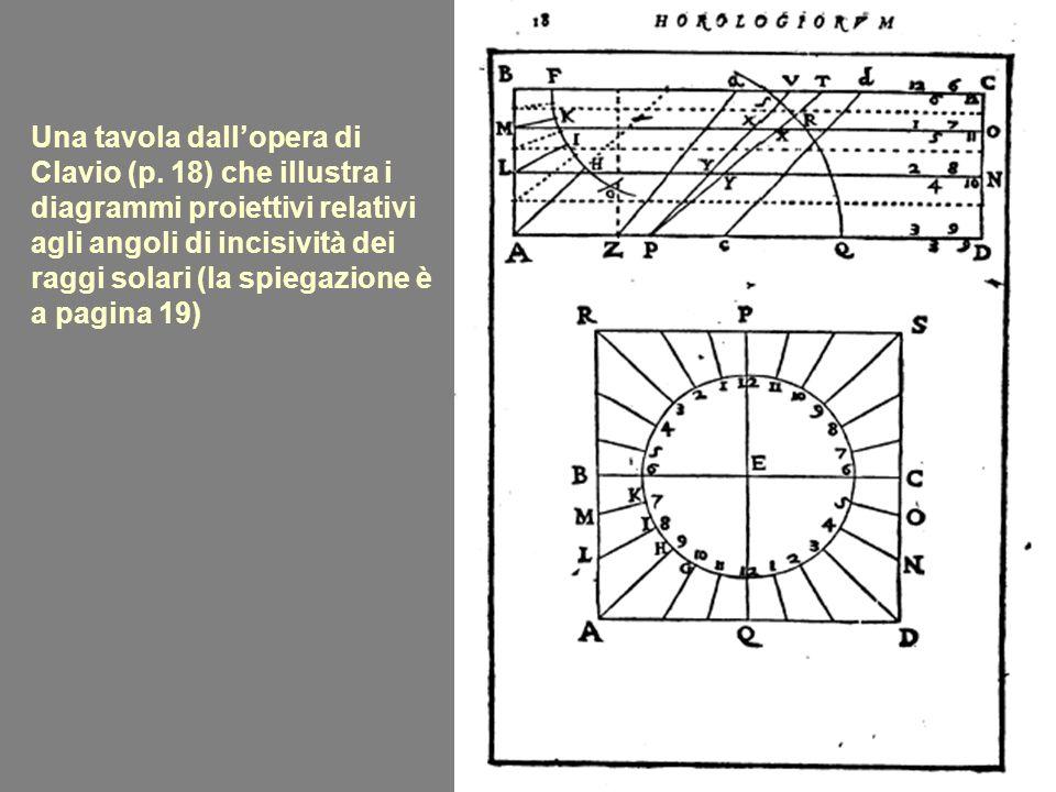 Una tavola dallopera di Clavio (p. 18) che illustra i diagrammi proiettivi relativi agli angoli di incisività dei raggi solari (la spiegazione è a pag